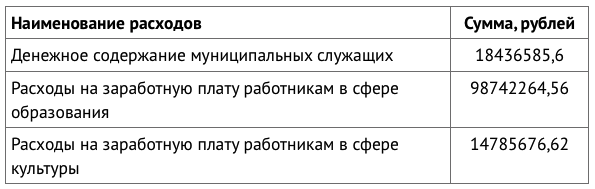 rashody-2014-01-01