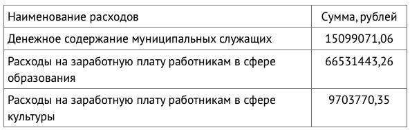 rashody-2014-10-1